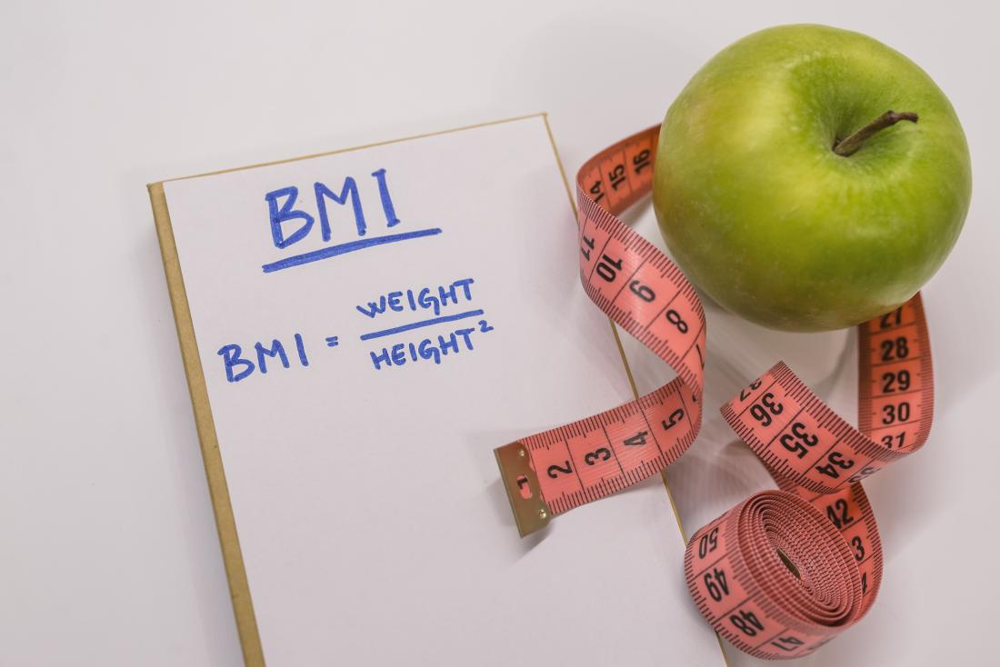 Assessing Your Weight – Healthy Weight